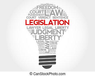 Legislation bulb word cloud concept