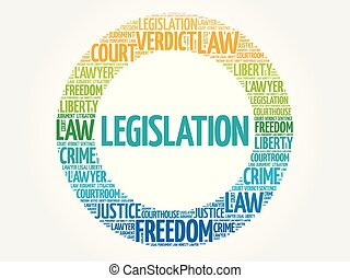 Legislation word cloud concept background