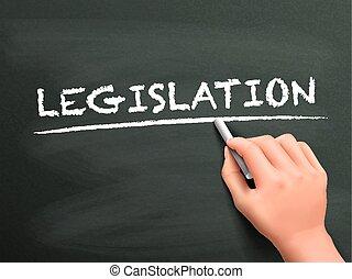 legislation word written by hand on blackboard
