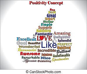 legjobb, fogalom, pozitív, adjectives