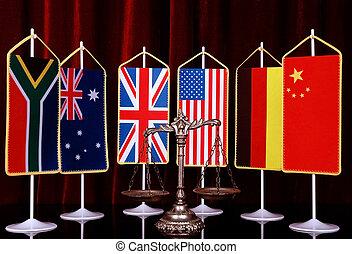 lei internacional, e, ordem
