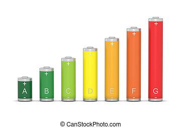 leistung, energie, skala, batterien