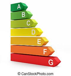 leistungsfähigkeit, energie, bewertung