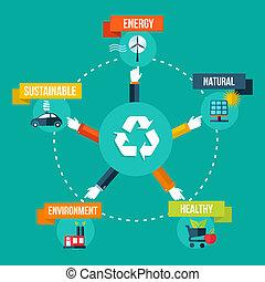 lejlighed, begreb, illustration, diagram, hænder, genbrug