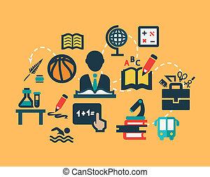 lejlighed, undervisning, sæt, iconerne