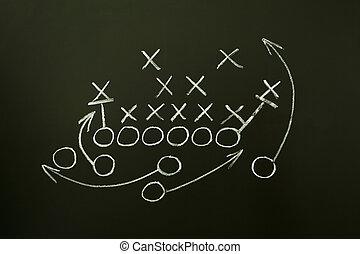 lek, strategi, oavgjord, på, blackboard