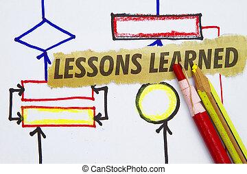 lektion, lernen