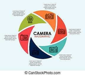 lens, fototoestel