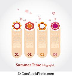 lente, infographic, bloem