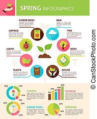 lente, natuur, infographics
