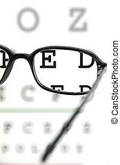 lentes, eye la carta