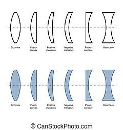 lentes, tipos, vector, simple