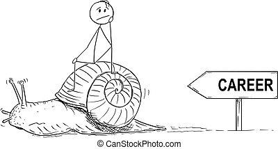 lento, caracol, éxito, sentado, carrera, o, esperar, mudanza, hombre de negocios, progreso, frustrado, caricatura, hombre
