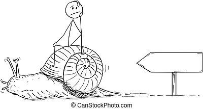 lento, caracol, sentado, o, mudanza, hombre de negocios, frustrado, caricatura, hombre