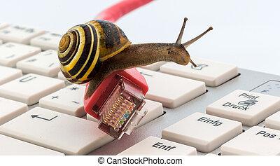 lento, internet