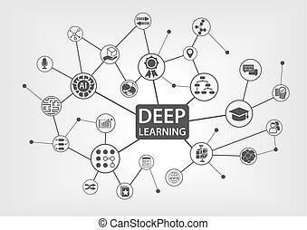 lernen, begriff, vernetzung, heiligenbilder, text, tief, vektor, verbunden, hintergrund, weißes, illustration.