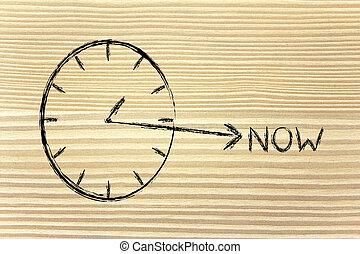 les, temps, est, maintenant