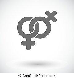 lesbienne, signe
