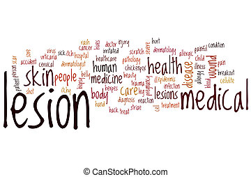 Lesion word cloud concept