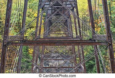 letchworth, trestle, parque estado, raildroad