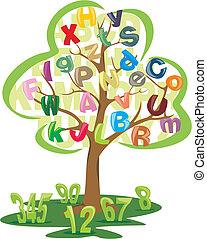 letras, árvore, números