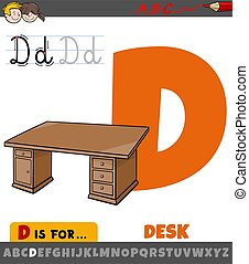 letter D from alphabet with cartoon desk