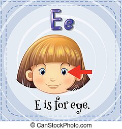 Letter E - Flashcard letter E is for eye