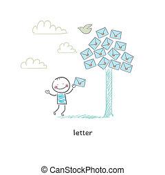 letter., illustration., homem