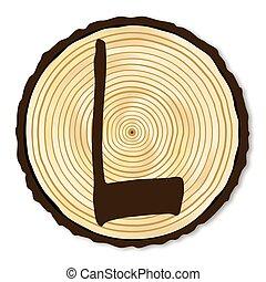 Letter L Log End