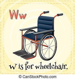 Letter w - Letter W is for wheelchair