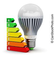 leuchtdiode, lampe, und, energieeffizienz, bewertung, skala