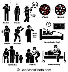 Leukemia Blood Cancer - Set of illustrations for blood...