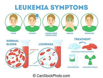 Leukemia symptoms infographic concept. Dangerous disease, ...