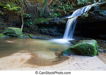 Leura cascades in the Blue Mountains, New South Wales, Australia