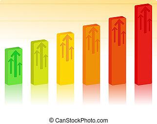 levantar, gráfico de barras