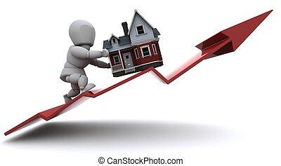 levantar, propriedade, preços