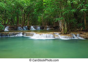 Level 2 of Huay Mae Kamin waterfall in Khuean Srinagarindra National Park, Kanchanaburi, Thailand