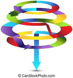 Leveled Process Chart - An image of a circular process chart...