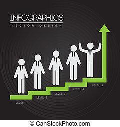 levels infographics