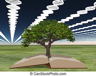 leven, boek, boompje