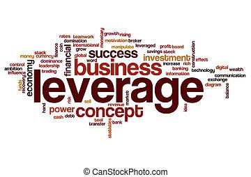 Leverage word cloud concept