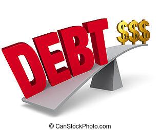 leveraged, εικόνα , χρέος