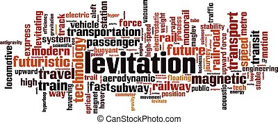 Levitation word cloud concept. Collage made of words about ...