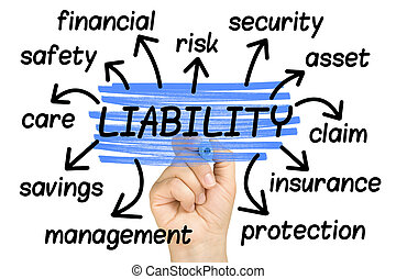 Liability Word Cloud tag cloud isolated