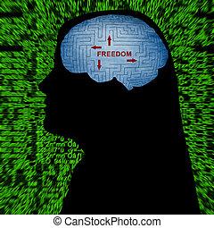 liberdade, mente