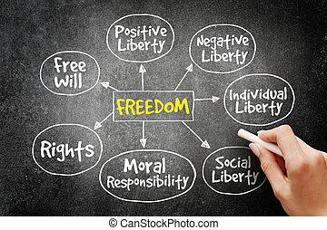 libertad, concepto, mente, empresa / negocio, mapa