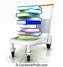 libri, acquisto