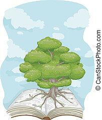 libro, árbol