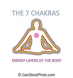lichaam, hart, zeven, grafisch, makend, het tonen, alles, chakras, menselijk, richtingen, bewegingen, het produceren, energie, layers.