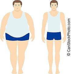 lichaam, plat, vrouw, loss., gewicht, succesvolle , concept., slank, dik, girls., vector, illustratie, vrouwlijk, dieet, sportende, style., na, voor